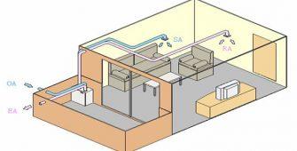 为什么别墅地下室装修一定要选择新风除湿系统